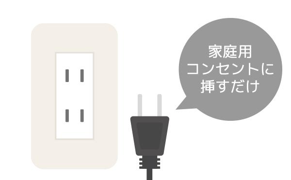 プロジェクターロゴライト・ゴボライトは家庭用電源で簡単設置